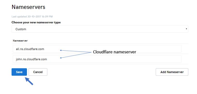 Finally added cloudflare namer servers to godaddy