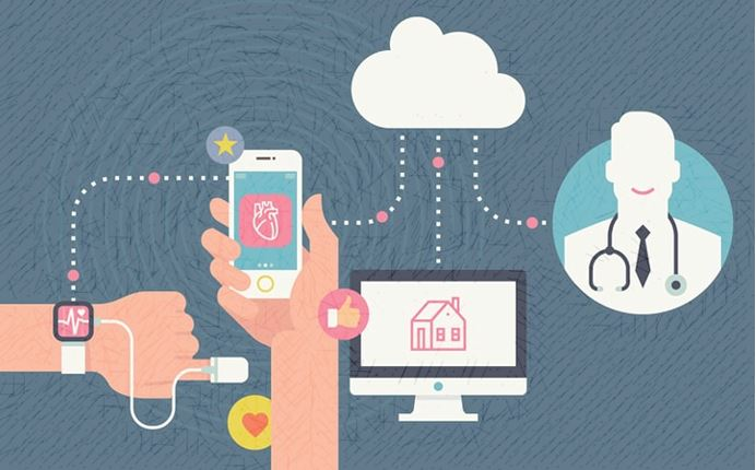 Internet of Things (IOT) influencing the healthcare