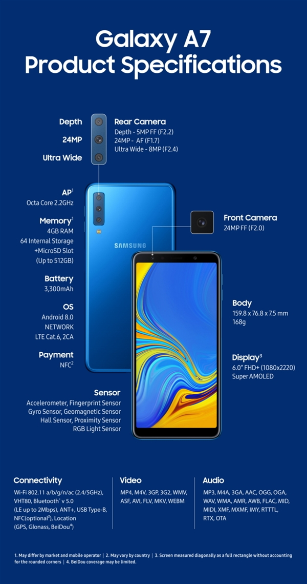 Samdung Galaxy A7 2018 specifications