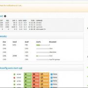 free & open source web hosting control panel