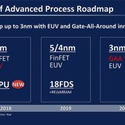 official 7-inch LPP process is the Qualcomm Snapdragon 5G SoC