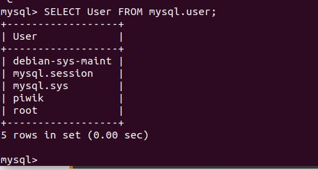 How to set password for mysql root in linux