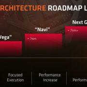 AMD Navi Graphics card