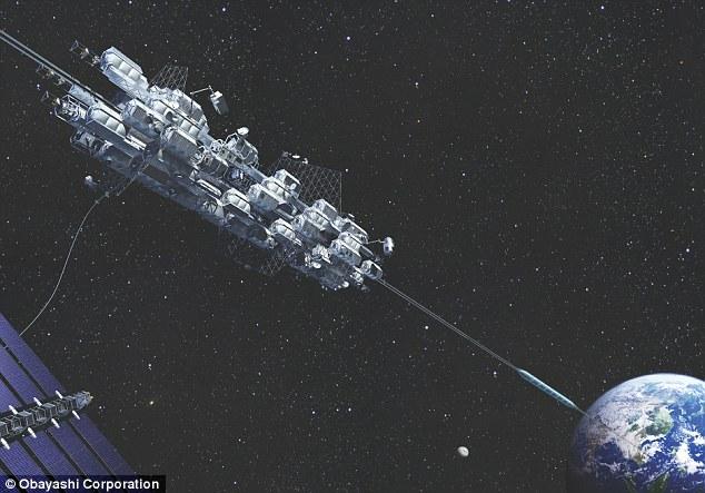 Japan space elevator model