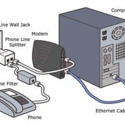Different types of DSL technologies available for Internet Connections