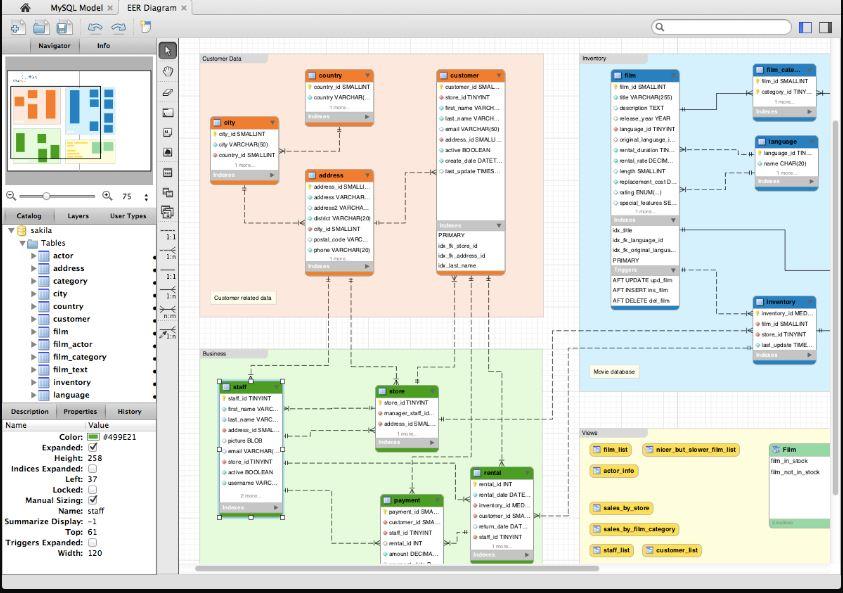 MySQL Workbench MySQL GUI tools