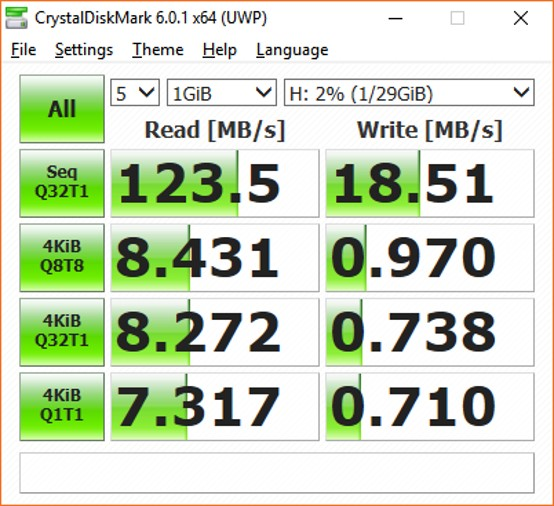 SanDisk Ultra fit USB 3.1 32GB review benchmark