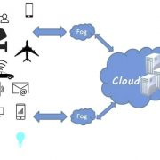 What is Fog computing
