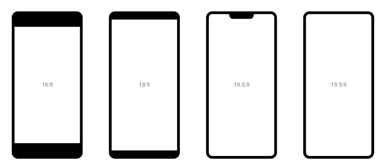 aspect ratio smartphone