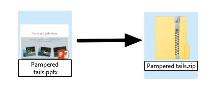 extract videos and other media elements from PowerPoint presentations 1