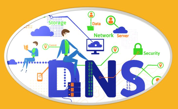 How to use a preferred DNS over TLS on Google's latest Android Pie