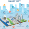 Smart cities using IoT