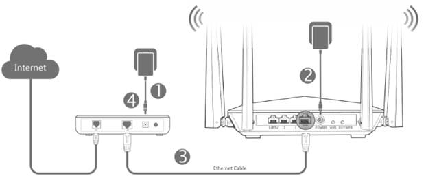 How to setup Tenda AC5 AC1200