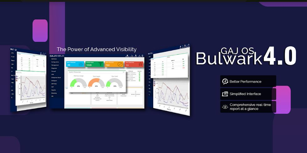 Gajshield GajOS- Bulwark 4.0