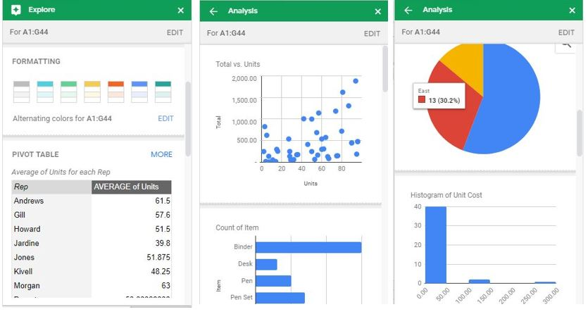 Auto Google Sheets data analysis
