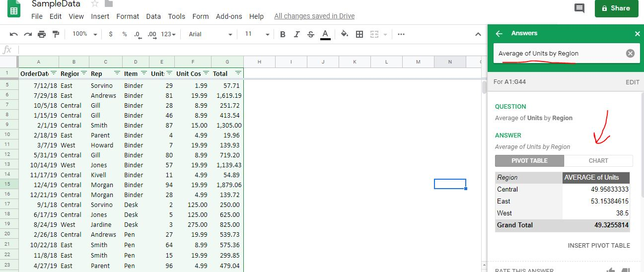 Google sheets machine learning data analysis
