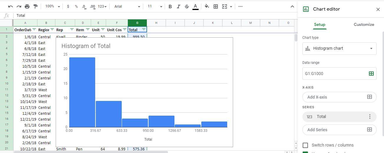 Make line graph on Google Sheets