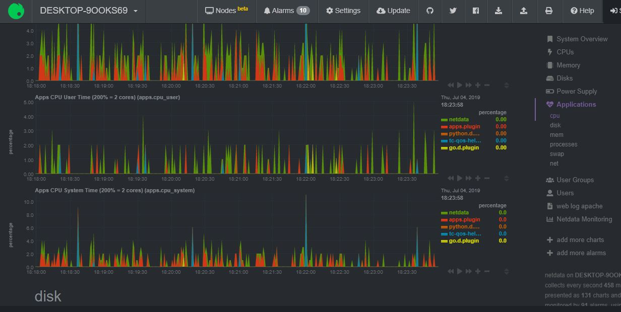 Applications monitoring