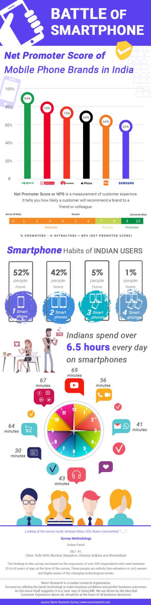Battle-of-smartphones-Infographics-final
