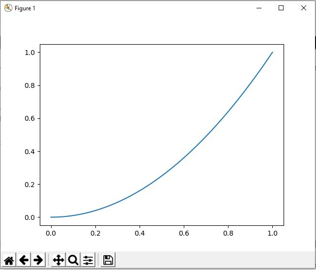create some graph using matplotlib and scipy