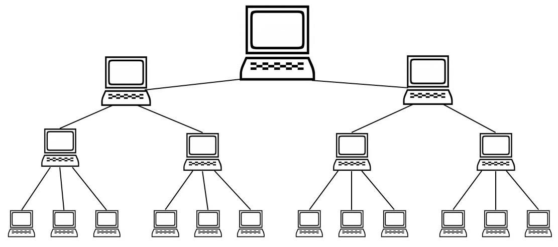 What Are The 5 Main Network Topologies  Explained With Diagram