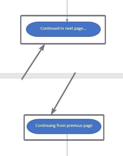 create a flowchart in powerpoint