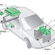 Plug-in Hybrid Electic Vehicles