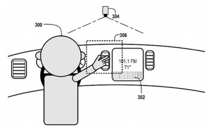 gesture-recognition-technology-in-their-cars