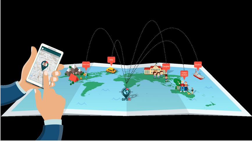 Benefits and uses of GPS tracking system 2