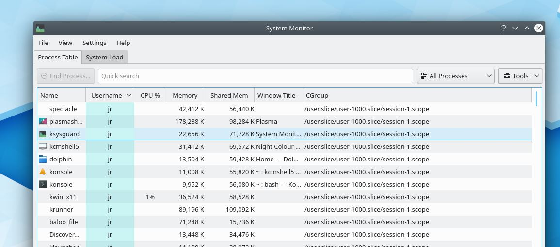 Plasma's System Monitor – KSysGuard in Plasm 5.17 Cgroup details