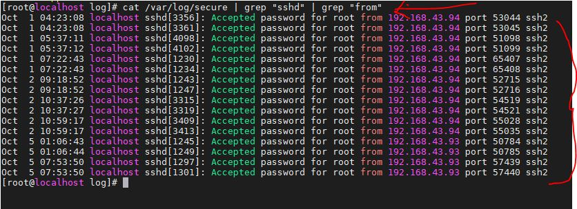 SSH access secure log records on CentOS system