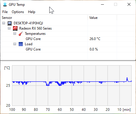 temperature of GPU will be displayed and graph