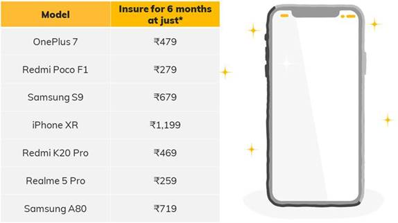 Digit Announces New Mobile Insurance Covers for Newly Launched Phones