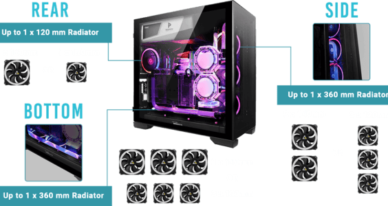 Cooling sides and fans of Performance Antec P 120