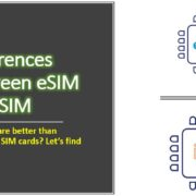 Differences between eSIM and iSIM
