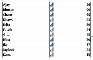 applying conditional formatting using icon sets.