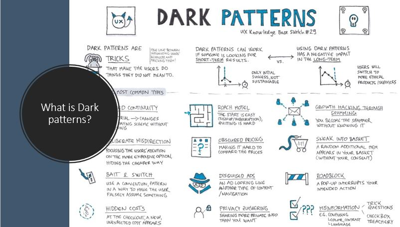 Defination of Dark Pattern on Website and internet