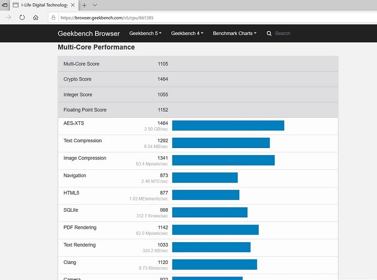 Geekbench multicore perfromance Life Digital Zed AIR CX3 2019 review-min