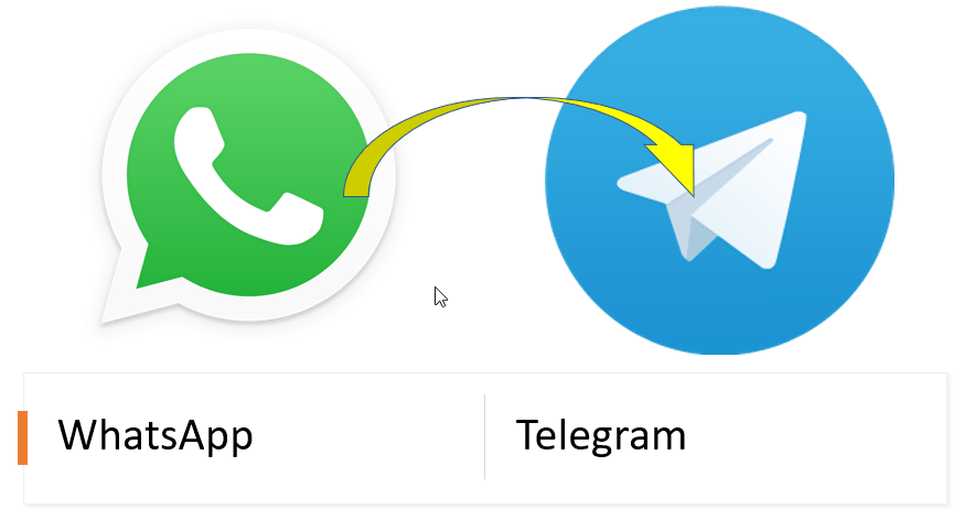 Swtich To telegram from Whatsapp-min