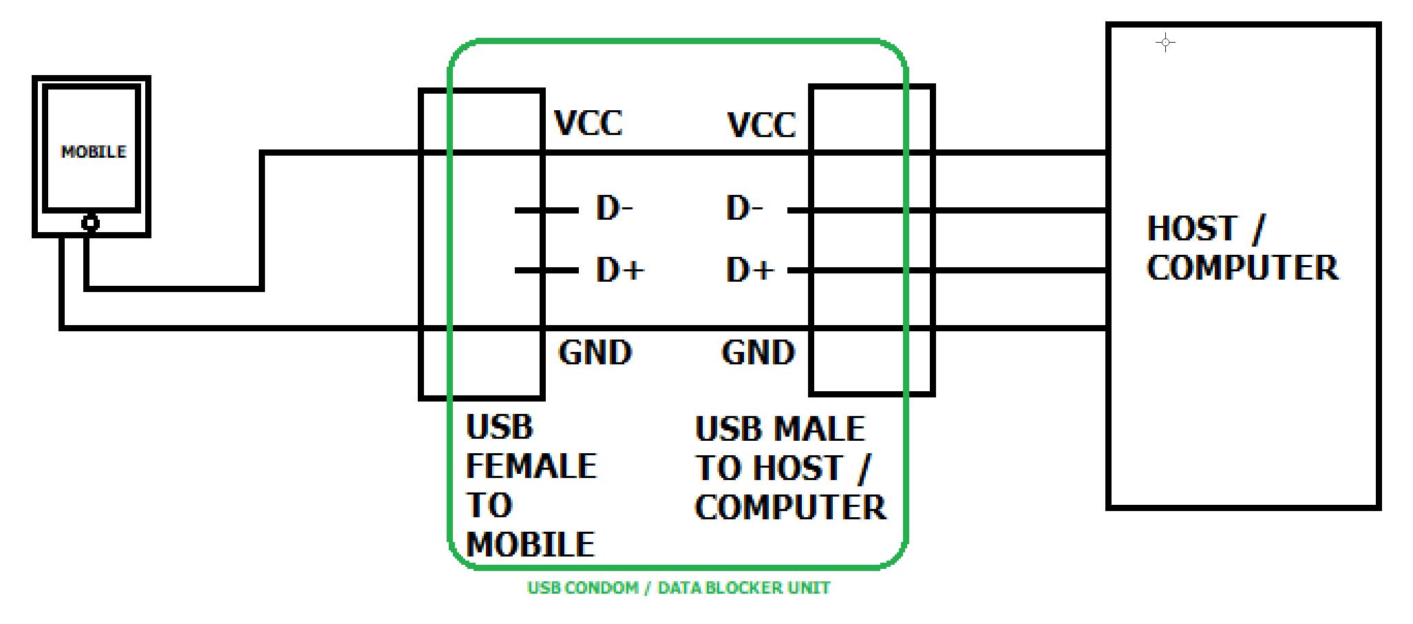 DIY USB Condom Circuit diagram