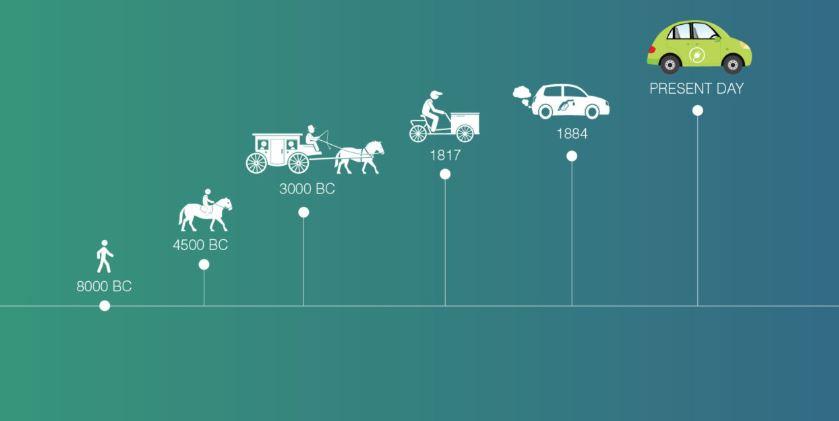 Prakriti E-Mobility Announces Ridecell as Technology Platform for EV Cab Service