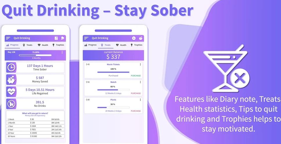 QUIT DRINKING – STAY SOBER for Android