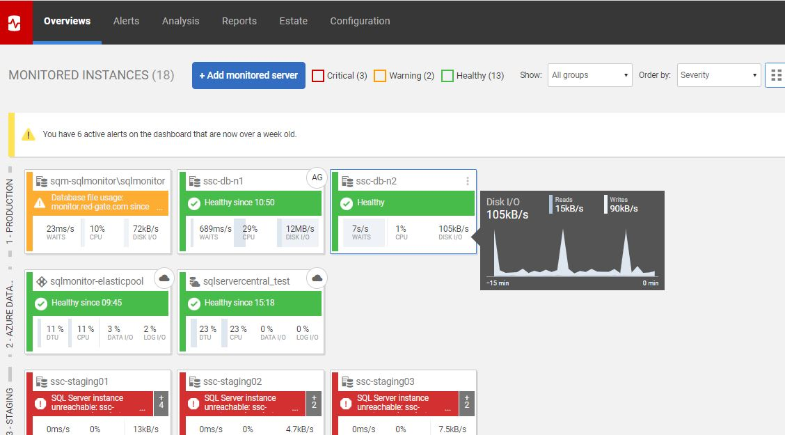 Redgate Monitor tool