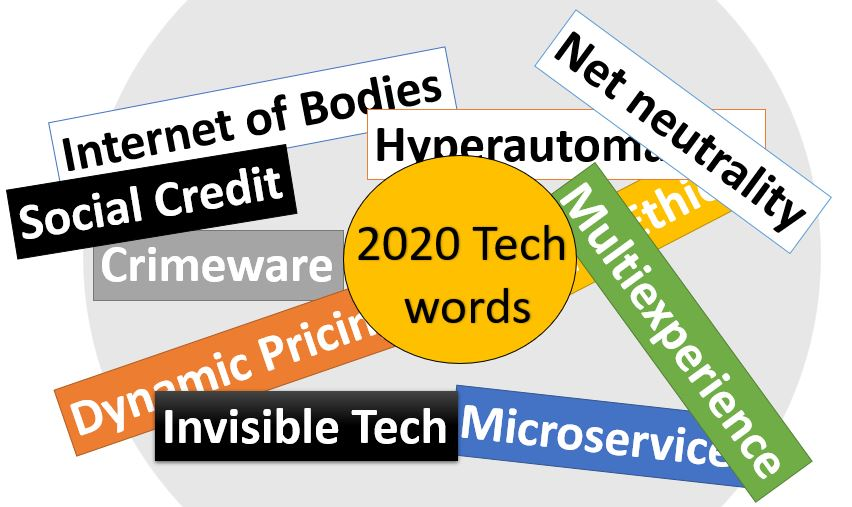 Top 10 buzzwords that you should know in 2020