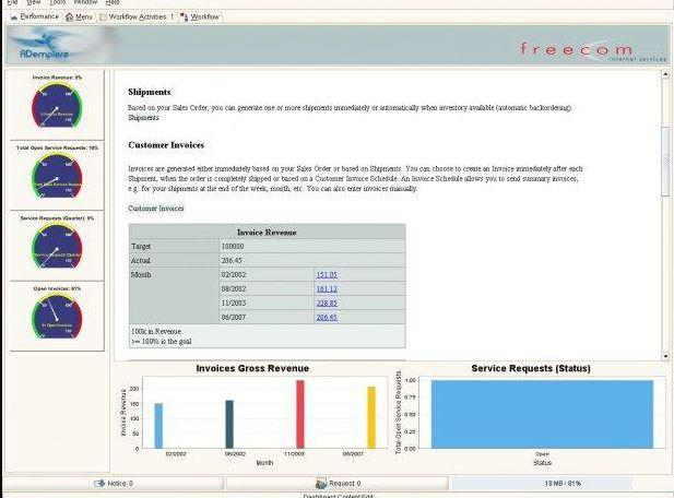 adempiere opensource ERP software