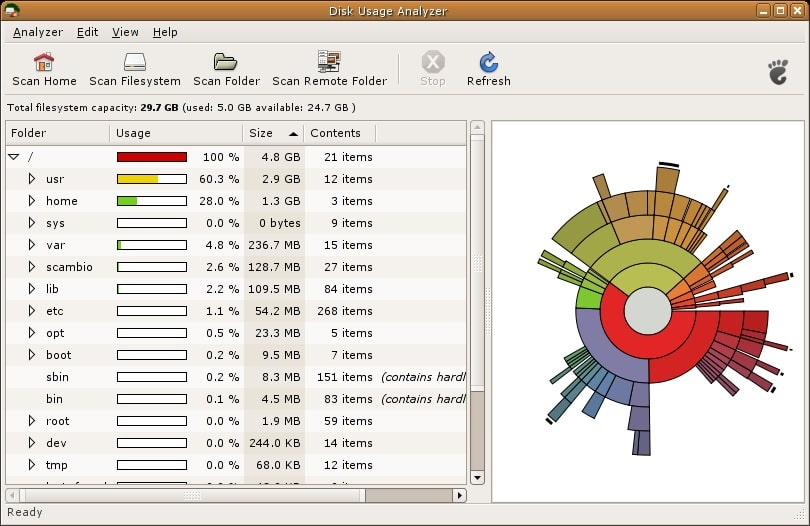 Disk Usage Analyzer Full filesystem scan-min