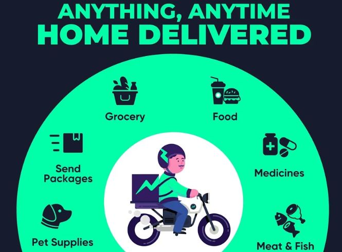 Dunzo- Delivery App for Food, Grocery and More