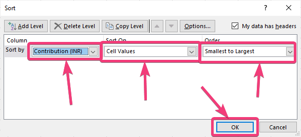 choose 'Smallest to Largest' or 'Largest to Smallest' data