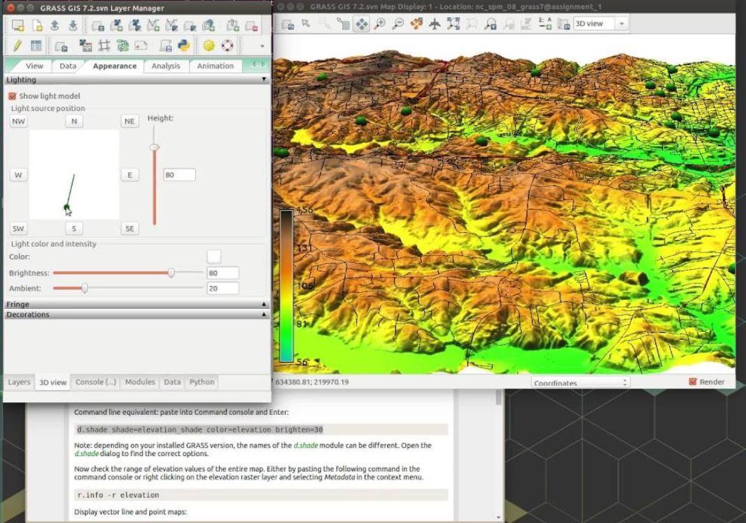 Grass GISopen source software
