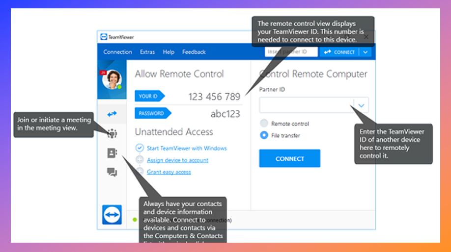 Sending key combinations to TeamViewer remote computer